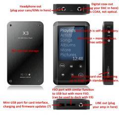 FIIO X3 lecteur audio