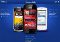 2012: Symbian Belle  