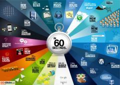 Toutes les 60 secondes, sur le web