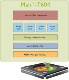 Mali-T604 : la nouvelle puce graphique ARM