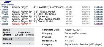 Samsung YP-GS1
