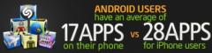 Un nouveau Android Market avec des applications class�es selon le contenu