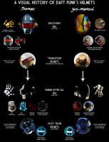 Historique des casques Daft Punk