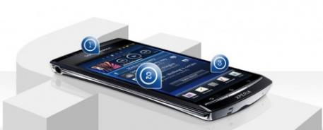 Android 2.3.4 pour les Sony Ericsson Xperia