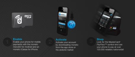 CES2012: Moneto transforme votre mobile en carte de paiement